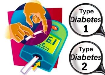 Research on diabetes pdf